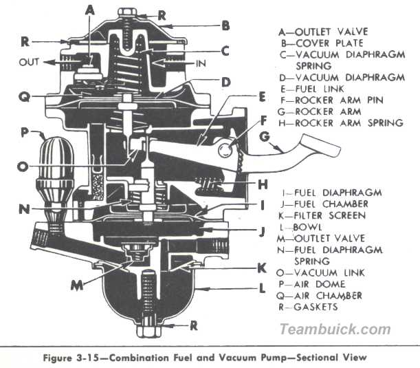 buick straight eight fuel vacuum pump