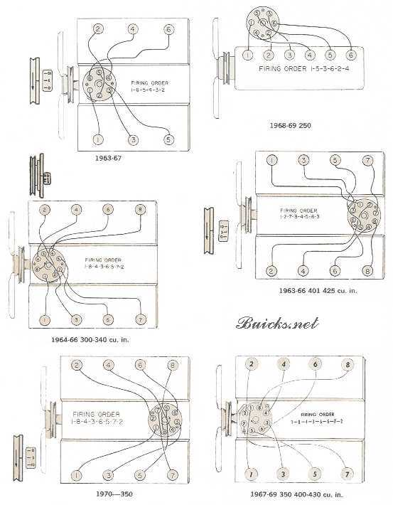 Firing order on 1957 cadillac wiring diagram