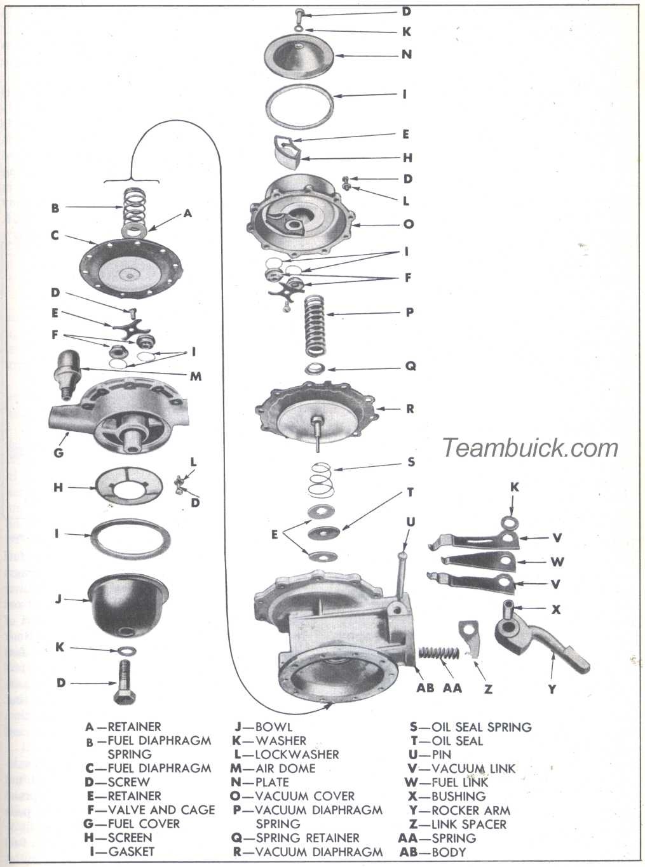 buick straight eight fuel vacuum pump