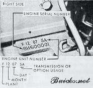 Buick Engine Identification, where to find the numbers