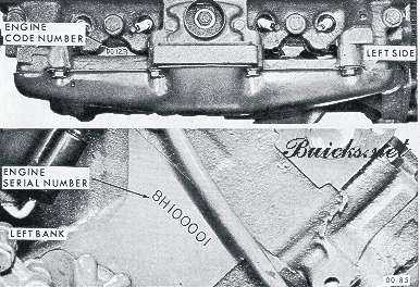 Where do you find block numbers on a Chevy 350 engine?