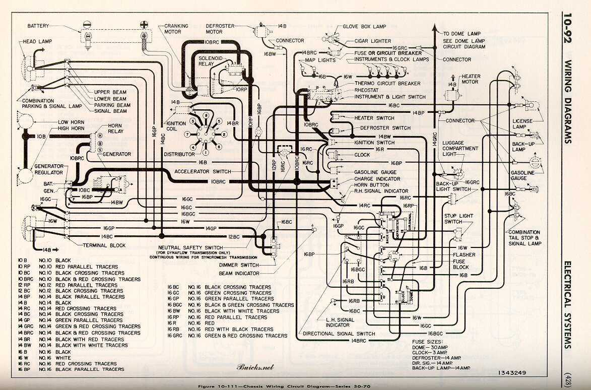 1952 Buick Models Highlander Wiring Diagram Reverse Light Series 50 70