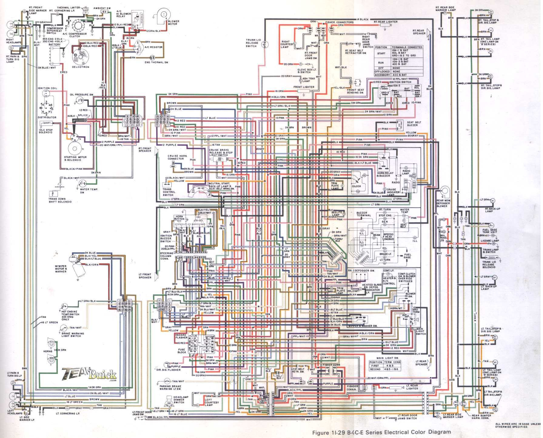 1988 Jeep Wagoneer Wiring Diagrams Diagram Will Be A Thing Cherokee Stereo For 89 Buick Fuel System Elsavadorla Grand Horn